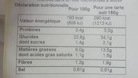 Tarte compotee d'aubergines aux olives - Voedingswaarden - fr
