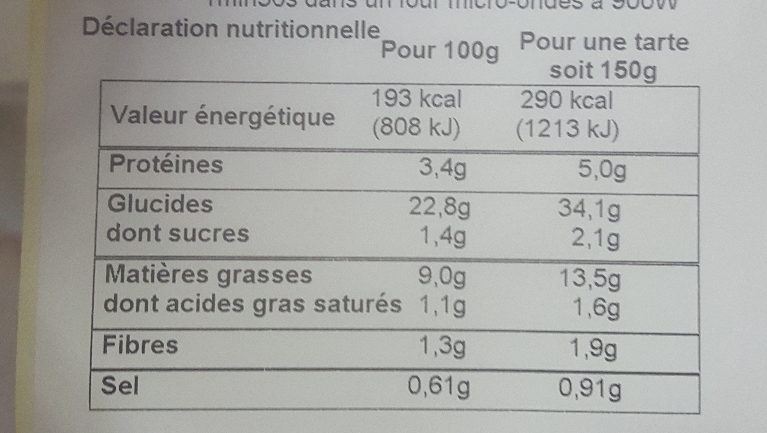 Tarte compotee d'aubergines aux olives - Nutrition facts