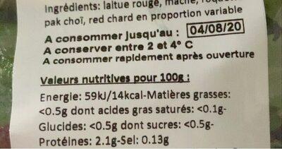 Mélange de Jeunes Pousses - Voedingswaarden - fr