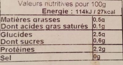 Roquette - Nutrition facts - fr