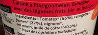 Soupe Tomates Courgettes jaunes - Ingredients