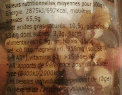 Mix de Noix - Nutrition facts