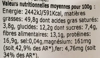 Noisettes Coques - Informations nutritionnelles - fr