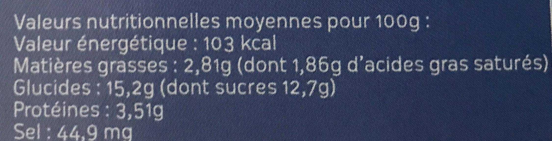 Yaourt lait entier brasses a la pêche - Nutrition facts - fr