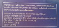 Cimelait - Ingredients - fr