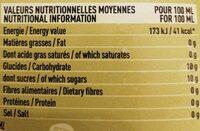 Fabulous Muscat doux - Informations nutritionnelles - fr