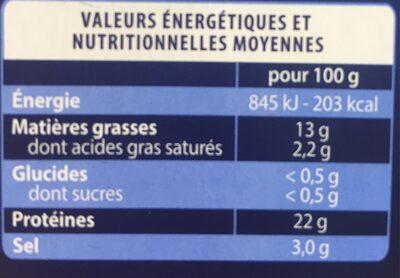 Saumon fumé ecosse - Informations nutritionnelles - fr