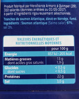 SAUMON ATL ELEVE EN NORVEGE FUME - Ingredients - fr