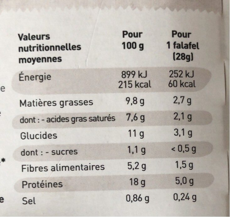Falafel de lentille corail - Voedingswaarden - fr