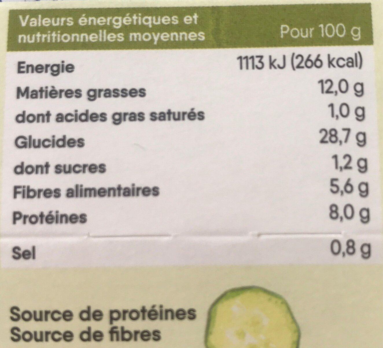 Galettes de lentilles vertes - Informations nutritionnelles - fr