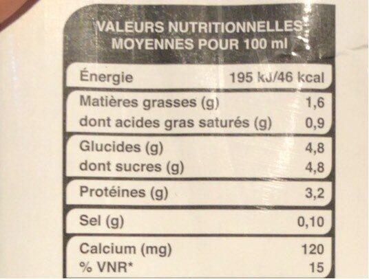 LAIT DE NOS FERMES - Informations nutritionnelles - fr