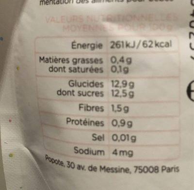 Les cerises - Informations nutritionnelles