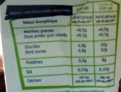 Lait Ecrémé stérilisé U.H.T. - Informations nutritionnelles - fr