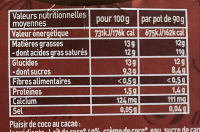 Desserts bio lait de coco/cacao Les Petites Pousses - Informations nutritionnelles - fr