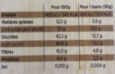 Barre Homme Performance Cacao Noisette Vanille - Nutrition facts