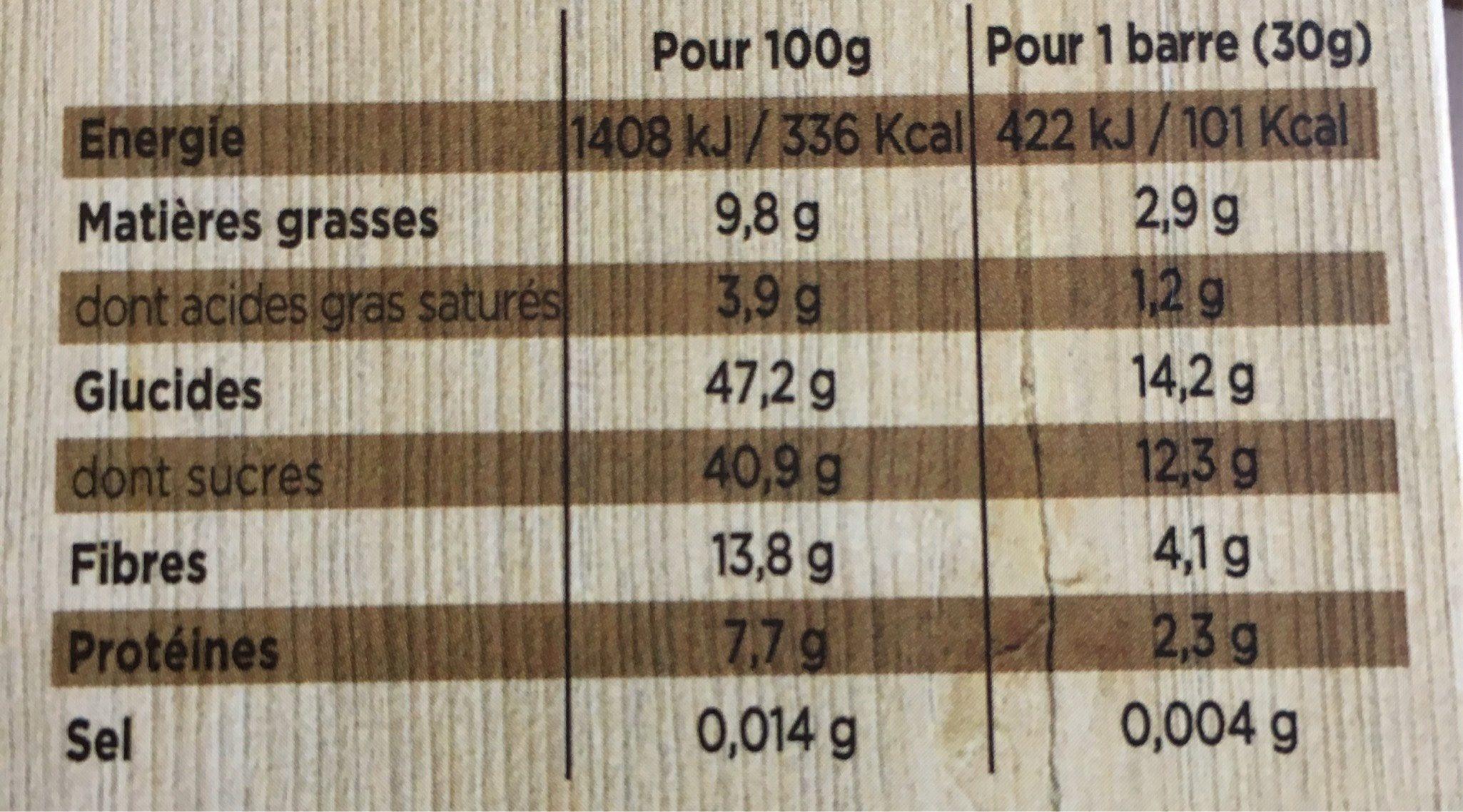 Barre Femme Performance Orange-cajou-reine des prés - Nutrition facts