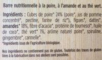 Barre Femme Endurance Poire Amande Thé vert - Ingredients