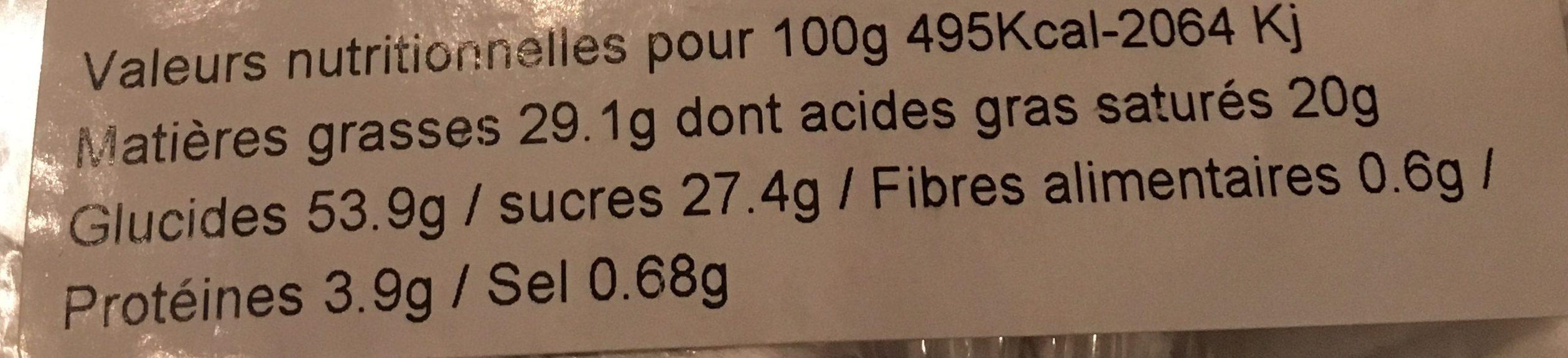 Kouign Amann - Informations nutritionnelles