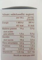 Les biscuits tout ronds cacao - Informations nutritionnelles - fr