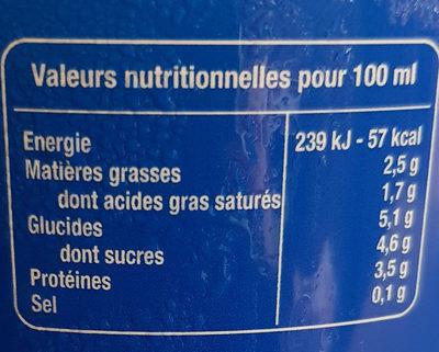 Lait cru - Informations nutritionnelles - fr