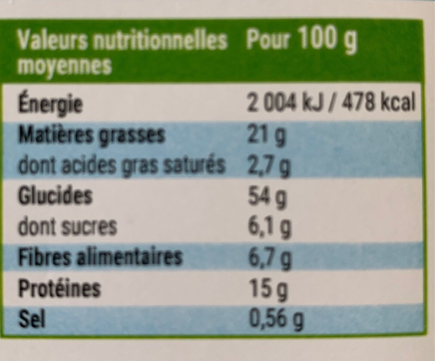 Crackers Romarin - Informations nutritionnelles