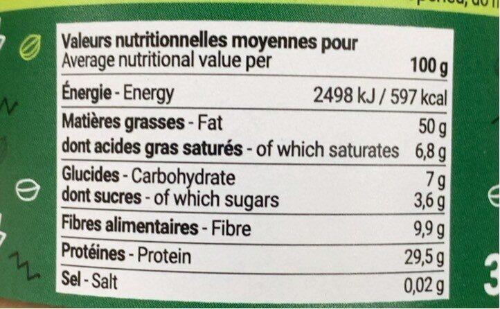 Beurre de cacahuète - Valori nutrizionali - fr