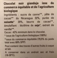 Gianduja chocolat noir - Ingredients