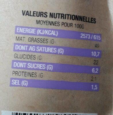 Gigantesque noix de Cajou - Nutrition facts