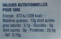 Pavés de saumon atlantique - Informations nutritionnelles - fr