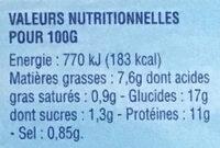 Filets de merlu blanc du Cap panés - Informations nutritionnelles - fr