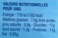 Filets & dos de colin d'Alaska panés - Informations nutritionnelles - fr