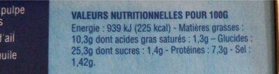Anneaux de calamar panés - Informations nutritionnelles