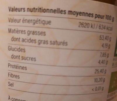 Purée d'amande complète variété guara - Informations nutritionnelles - fr