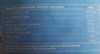 Chocolat fin au lait - Informations nutritionnelles