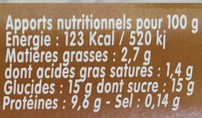 Yaourt - Voedingswaarden