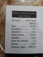 6 crêpes de froment - Informations nutritionnelles - fr