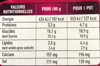Yaourt fermier framboise - Informations nutritionnelles