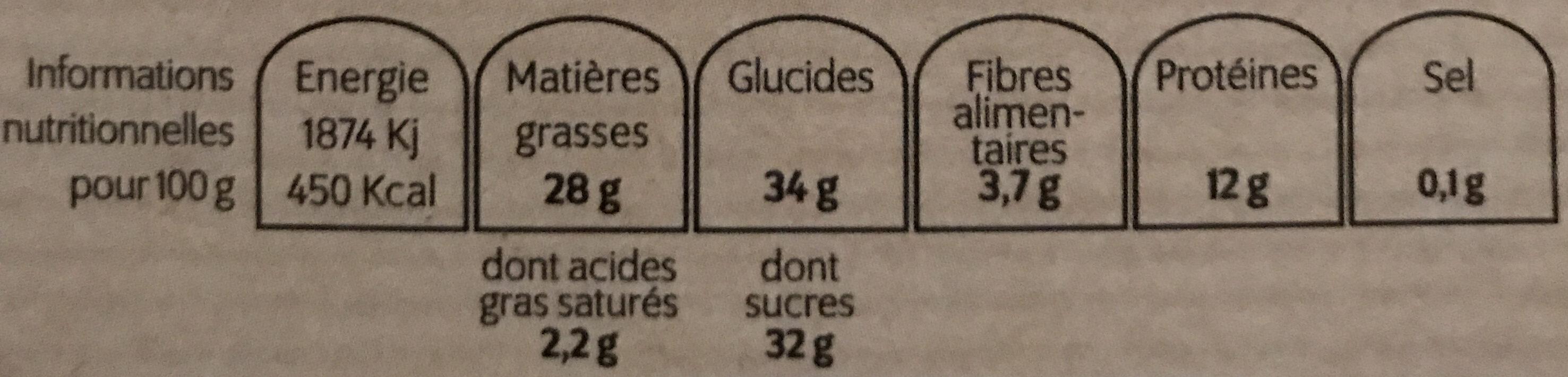 Petits four aux amandes - Informations nutritionnelles - fr