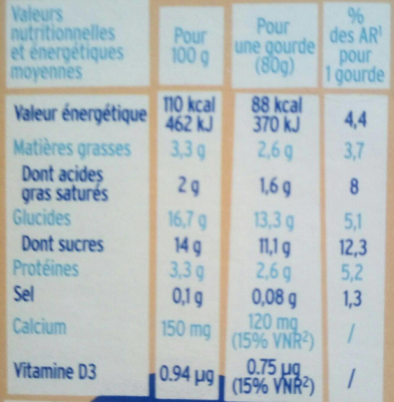 MILK'KISS brassé pêche gourdes - Informations nutritionnelles