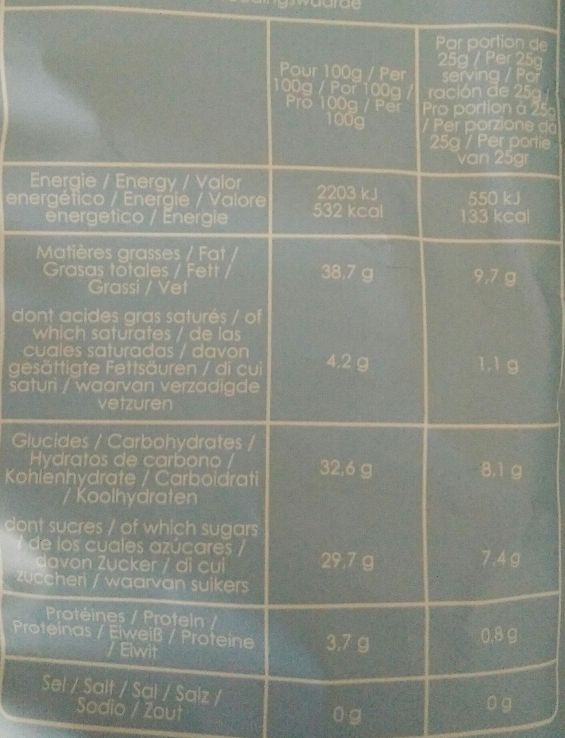 Pétales de panais au romarin - Informations nutritionnelles