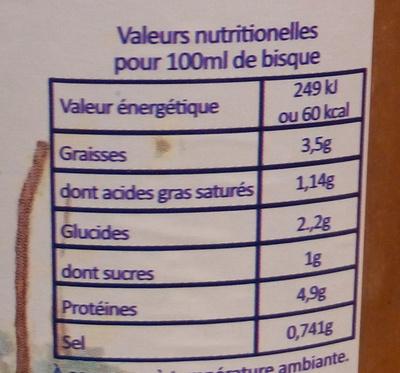 Bisque de homard artisanale - Voedingswaarden