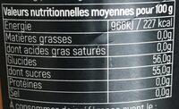 Confiture de poire, citron vert et gingembre - Voedigswaarden
