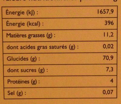 Les Calissons De Saint-rémy - Nutrition facts
