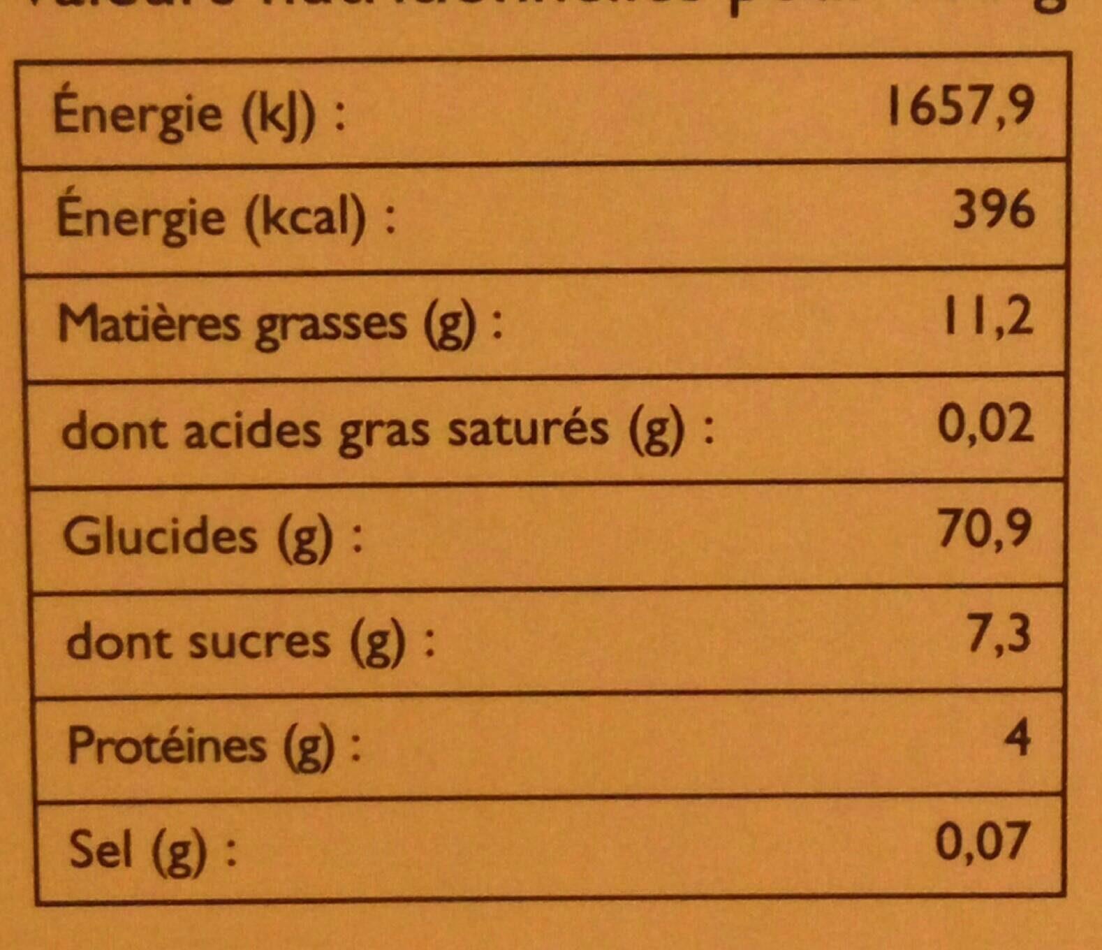 Les Calissons De Saint-rémy - Nutrition facts - fr