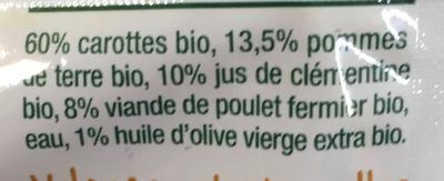 Carottes Poulet Fermier - Ingrédients