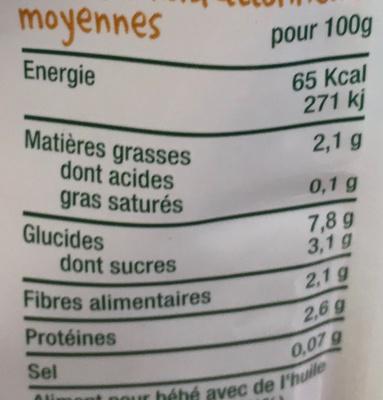 Carottes Poulet Fermier - Informations nutritionnelles