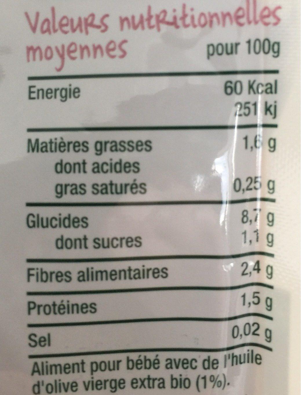 Ratatouille au quinoa-Good Gout-190g - Informations nutritionnelles