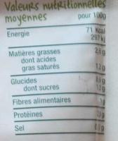 Risotto de Courgettes au Chèvre - Informations nutritionnelles