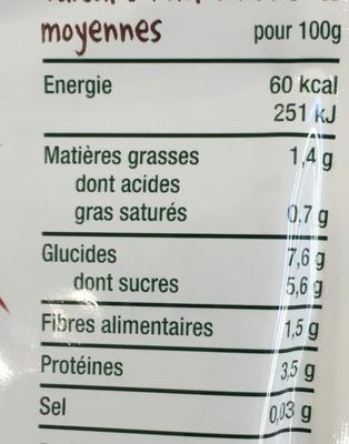 Parmentier de boeuf aux topinambours-Good Gout-220g - Informations nutritionnelles