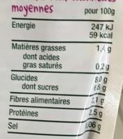 Navets Carotte Veau-Good Gout-220g - Informations nutritionnelles